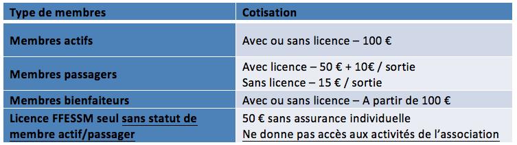 Cotisation 2017-2018