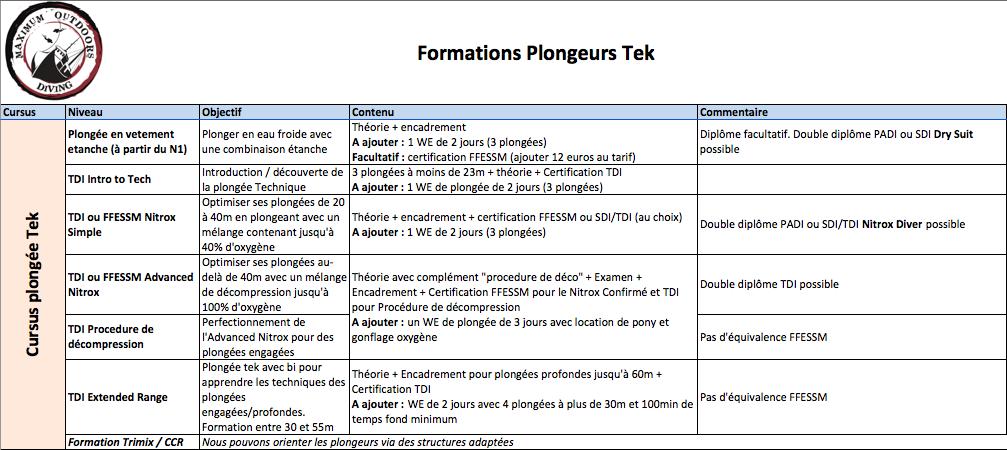 Formations-plongeurs-Tek