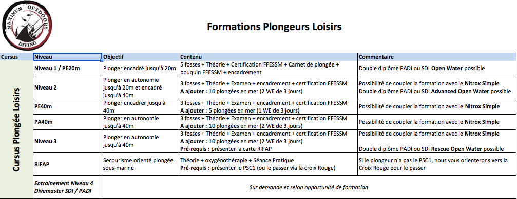 Formations-plongeurs-loisirs